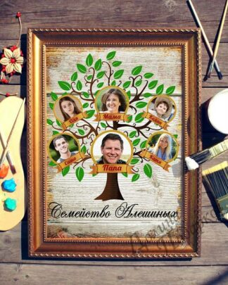 подарок семье картина с фотографиями членов семьи